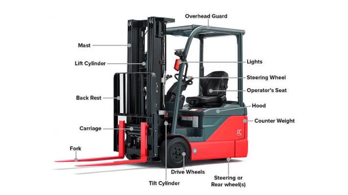 cấu tạo xe nâng điện và nguyên lý hoạt động